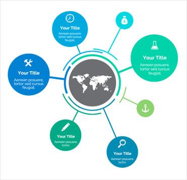 Gestione Account Amazon Esteri Creazione & Gestione profilo venditore amazon